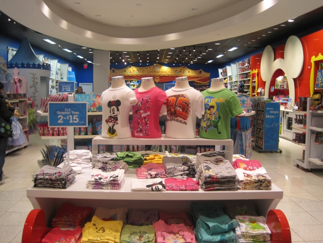 W ŚWIECIE MERCHANDISINGU: Character merchandising