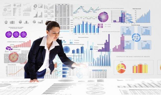 Diagnozowanie stylu i skuteczności zarządzania